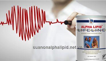Sống khỏe mạnh với cholesterol ổn định