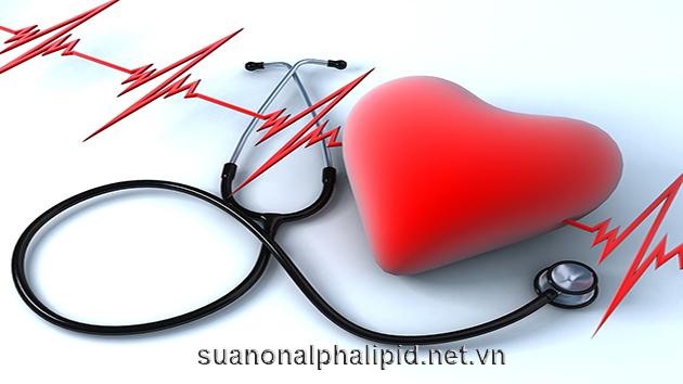 bảo vệ tim