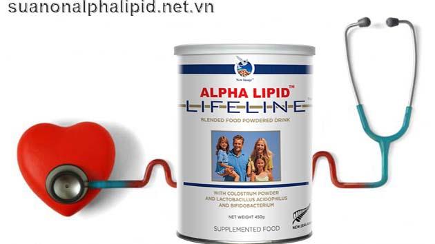 sua non alph lipid tot cho benh cao huyet ap