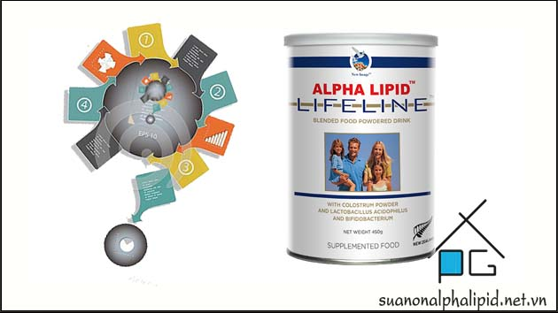 các câu hỏi về sữa non alpha lipid