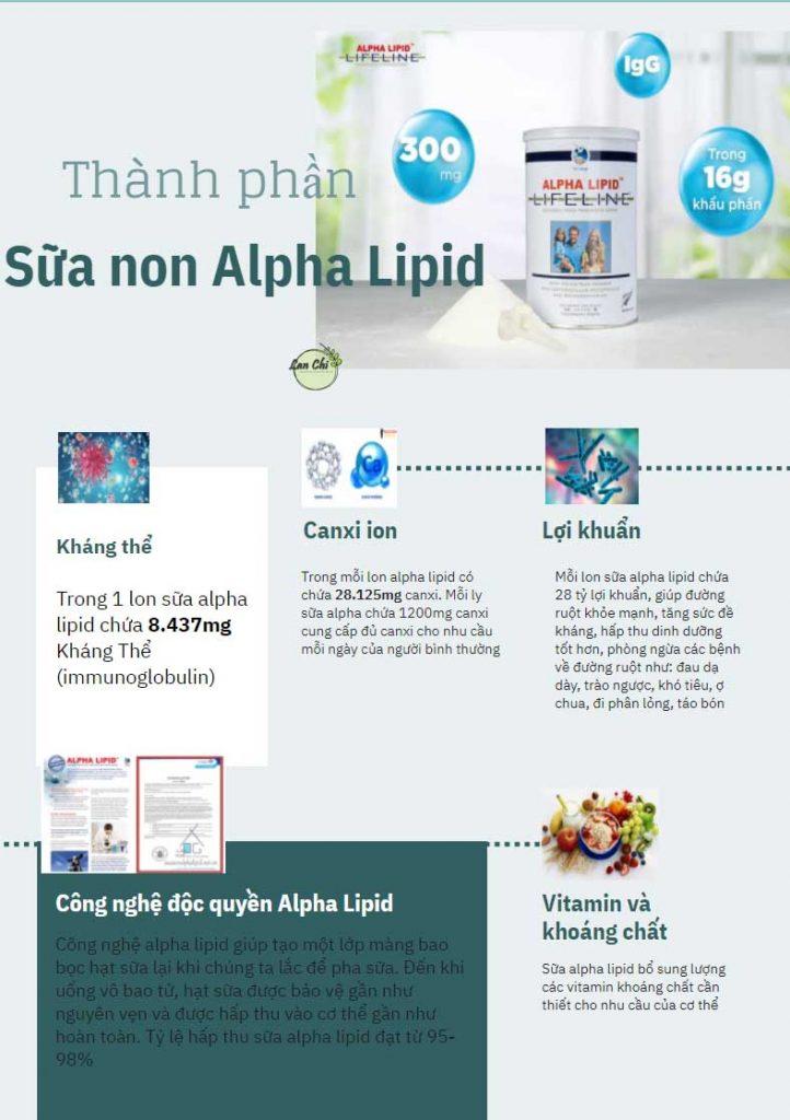 5 thanh phan sua non alpha lipid